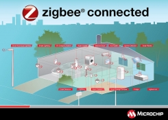 The first zigbee alliance certified zigbee® platform featuring zigbee PRO and Green Power is already on the market!
